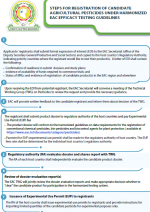cover15 Steps for Registration of Candidate Agricultural Pesticides under Harmonized EAC Efficacy Testing Guidelines