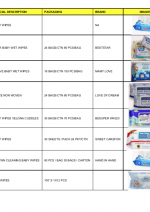 Screenshot 2021-04-20 at 125133 EAC Product Identification Bulletin - Wet Wipes