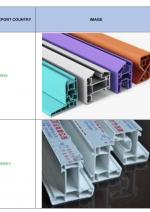 e7 EAC Product Identification Bulletin: Plastic Profiles